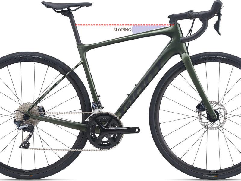 Geometría: Conocer el tamaño y carácter de una bicicleta